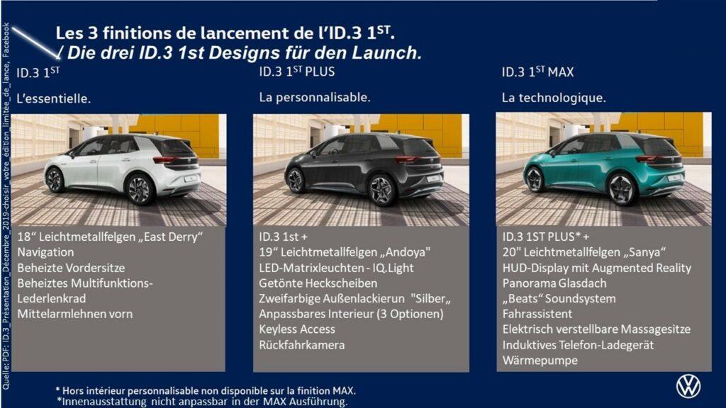 1ST Edition - Varianten