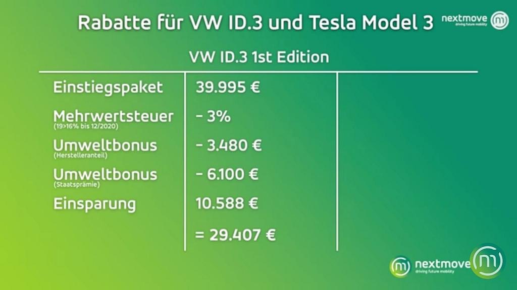 VW ID.3 Preis mit Pramie - nextmove Infografik