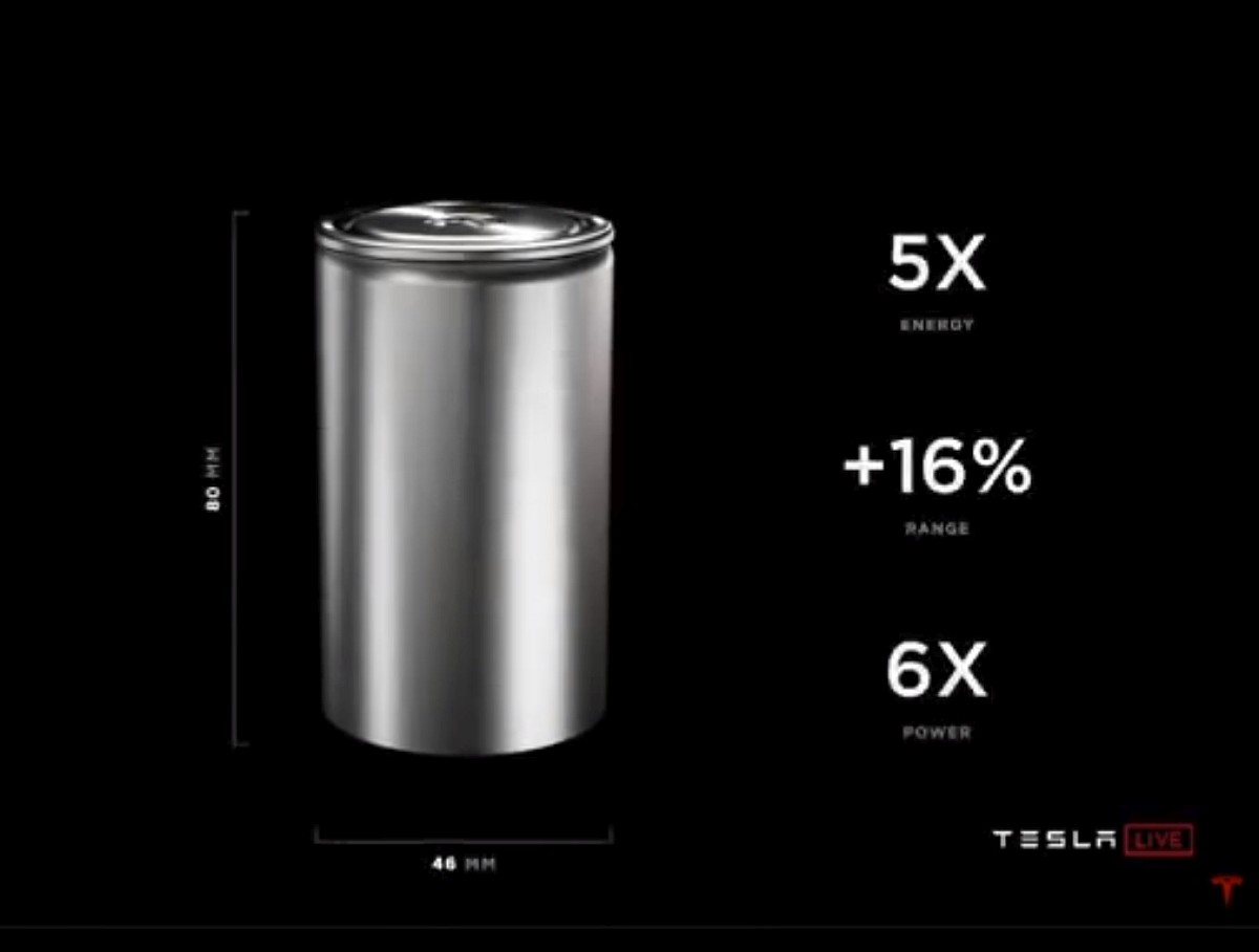 Teslas neue Batteriezelle 4680