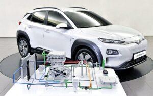 Hyundai Kona Wärmepumpe 1